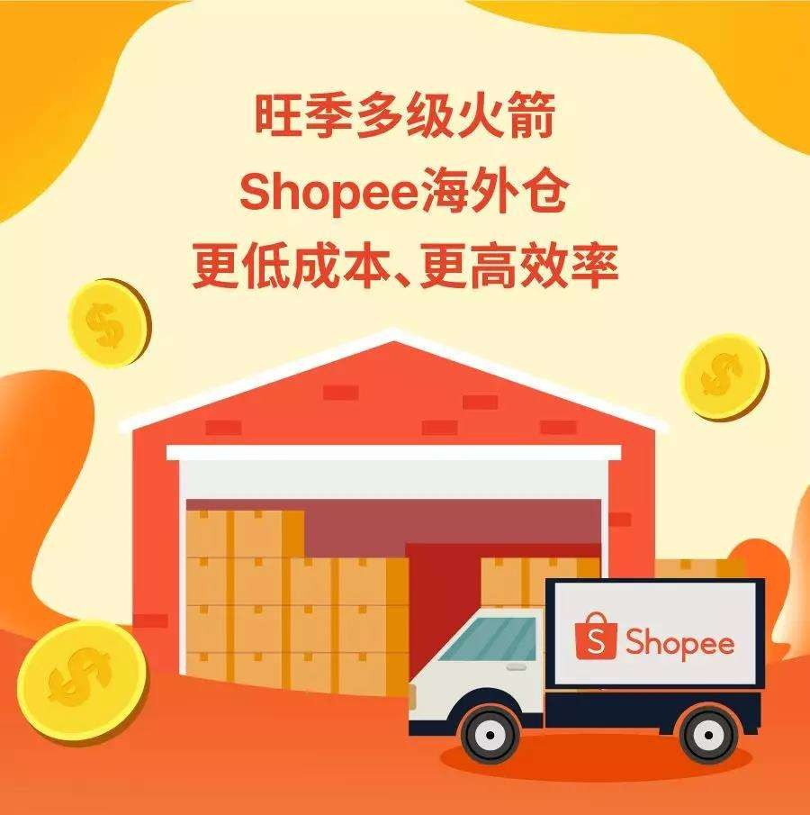 Shopee升级物流服务出台海外仓优惠政策